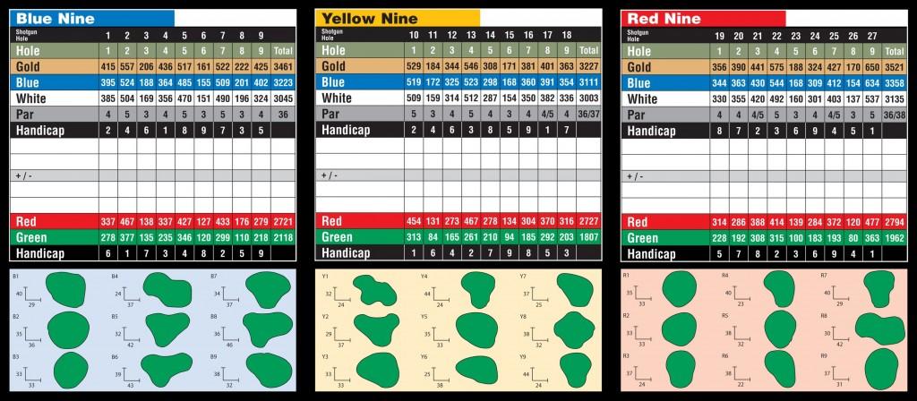 Glen-Eagle-Score-Card-1